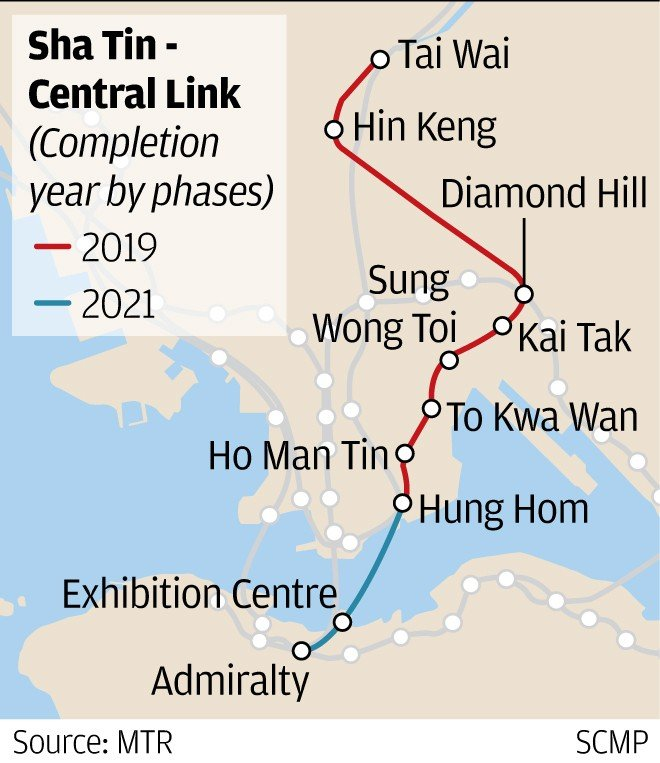 Cost of Sha Tin-Central rail link balloons to HK$87 ...