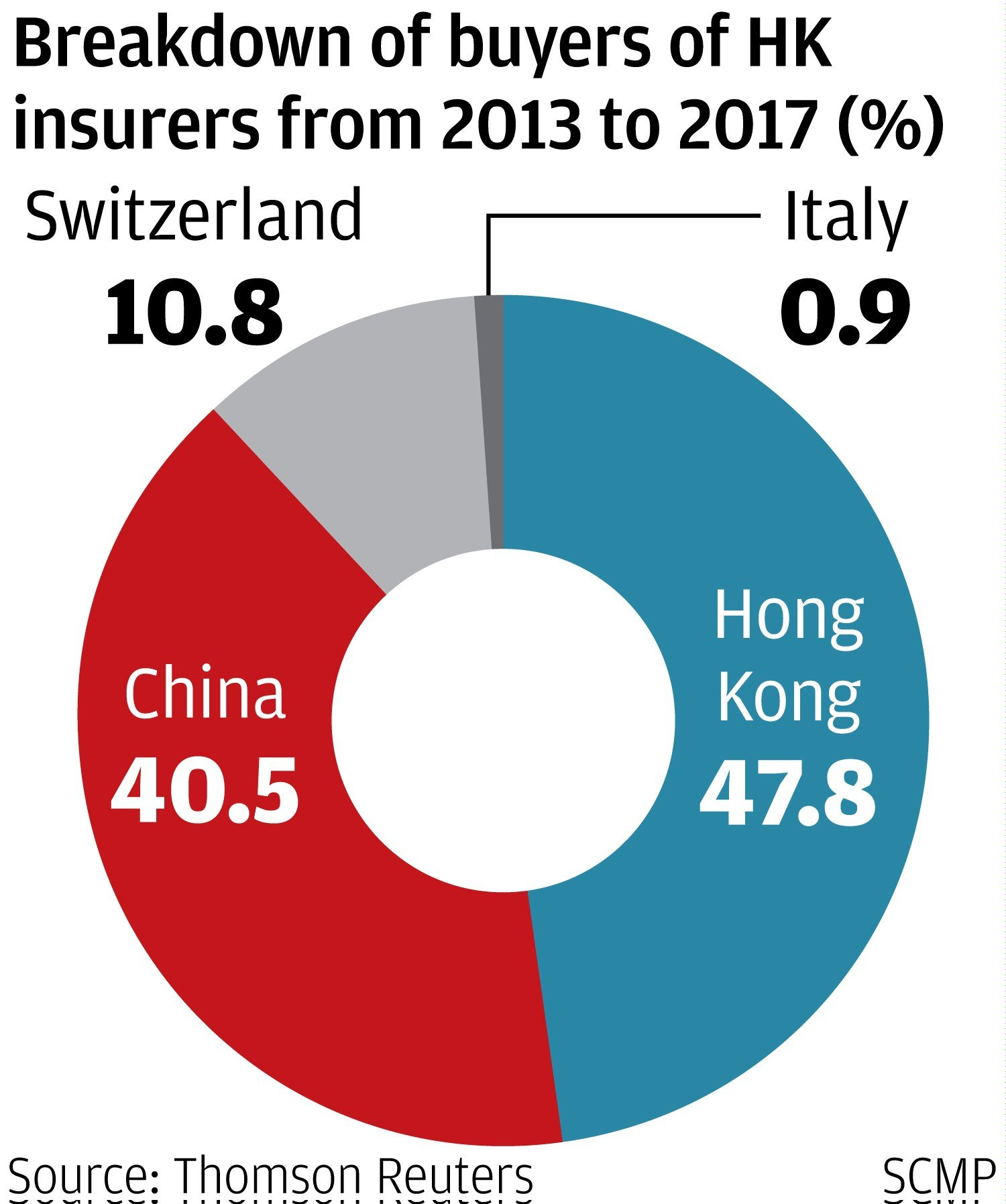 Global M&A hit hard in first quarter, with trade war and
