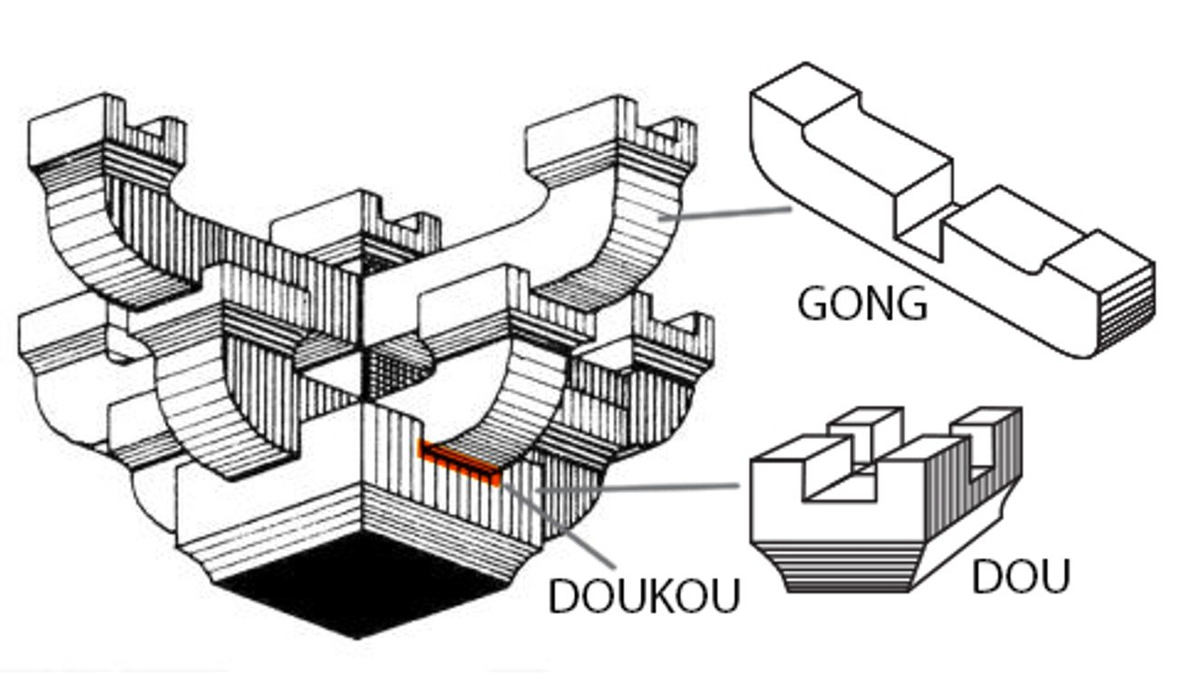 The Legendary Lei Family Of Architects Who Built Chinas World Plumbing Diagram Two Tale Residence Story An Artists Sketch Showing Use Interlocking Doukou Hole