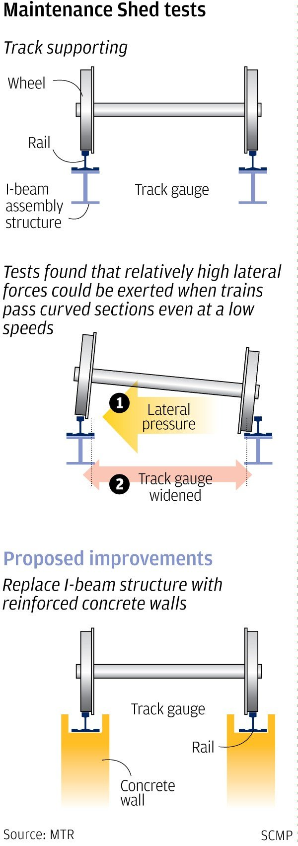 the panel and the independent railway expert concluded the incident was a site specific issue unique to track no 4