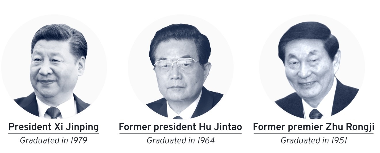 Tsinghua graduates aren't limited to startup whizkids. Much of China's leadership has also passed through the college.