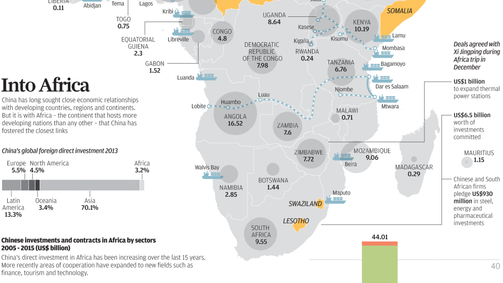 chinas investment in africa essay In china's own eyes written by the american investment banker robert lawrence kuhn are africa's civil servants ready for the new free trade deal.