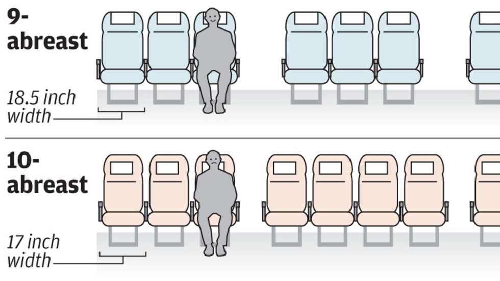 Hong Kong S Cathay Pacific To Introduce 10 Abreast Seating