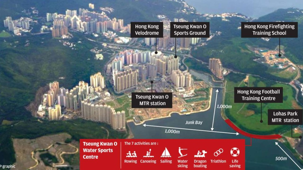 Boost For Hong Kong Water Sports As Tseung Kwan O