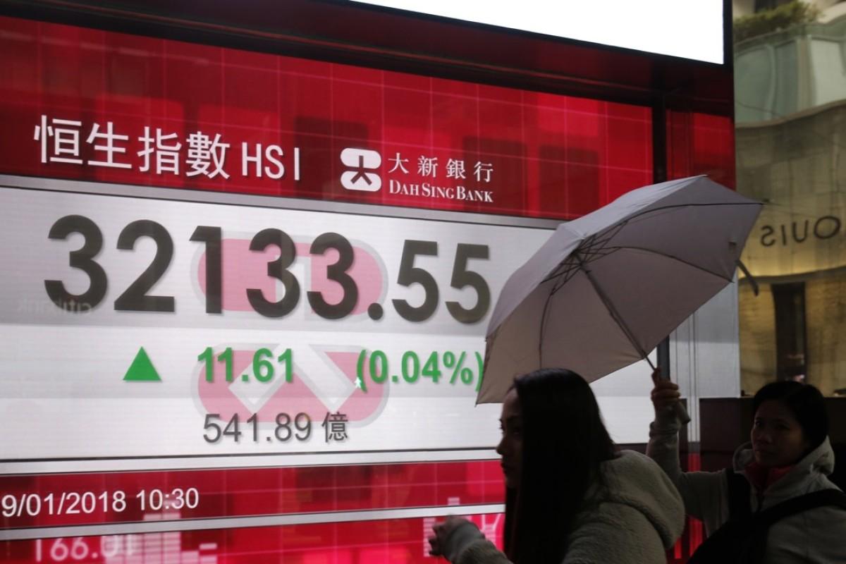 An electronic board displays the closing number of the Hang Seng Index in Hong Kong. Photo: EPA